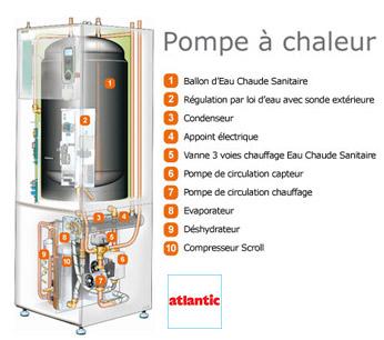 Boiler pompe à chaleur prix